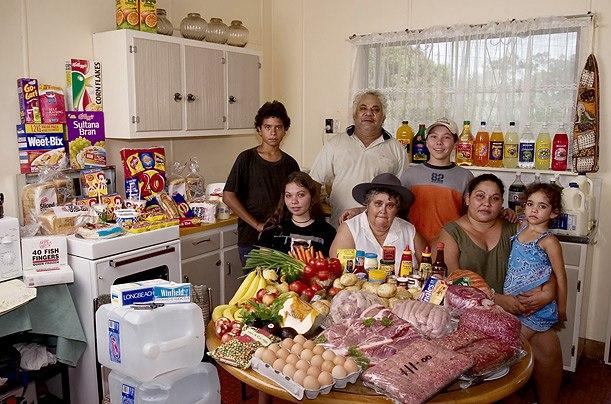 Австралия: семья Браунов Расходы на продукты питания в течение одной недели: 481,14 австралийских долларов, или 376,45 долларов США Семейный рецепт: Quandong Мардж Брауна (австралийский персик) пирог, йогурт