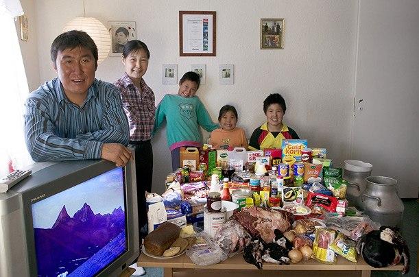 Гренландия: Семья Мадсен Расходы на продукты питания в течение одной недели: 1,928.80 Датская крона или $ 277,12 Любимые блюда: белый медведь