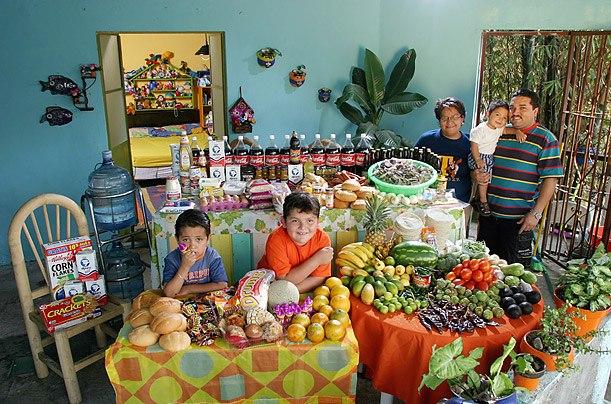 Мексика: семья Касалес, Куэрнавака Расходы на продукты питания в течение одной недели: 1,862.78 мекс. песо или $ 189,09 Любимые блюда: пицца, крабы, макароны, курица