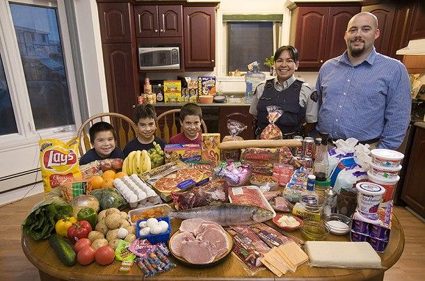 Канада: семья Мелансос из Икалуита Расходы на продукты питания в течение одной недели: США $ 345 Любимые блюда: нарвал, белый медведь, дополнительный сыр фаршированный пиццу, арбуз