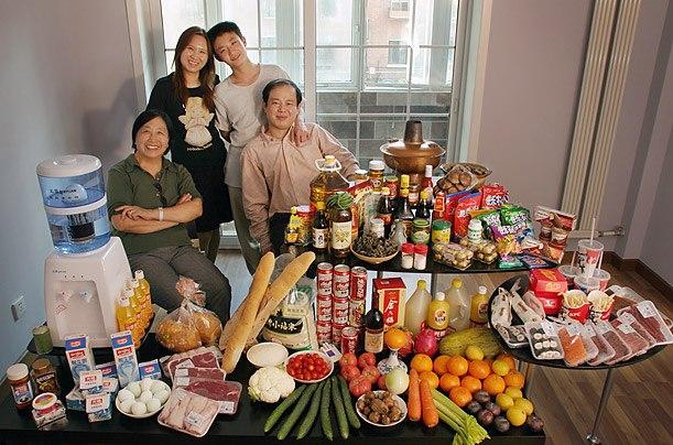 Китай: семья Донг, Пекине Расходы на продукты питания в течение одной недели: 1,233.76 юаней или $ 155,06 Любимые блюда: жареная свинина с измельченной кисло-сладком соусе