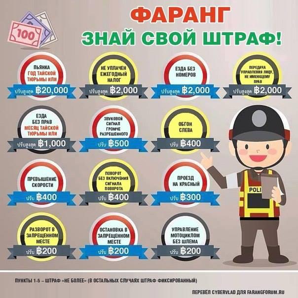 Тайские дорожные штрафы ПДД