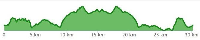 Карта высот маршрута