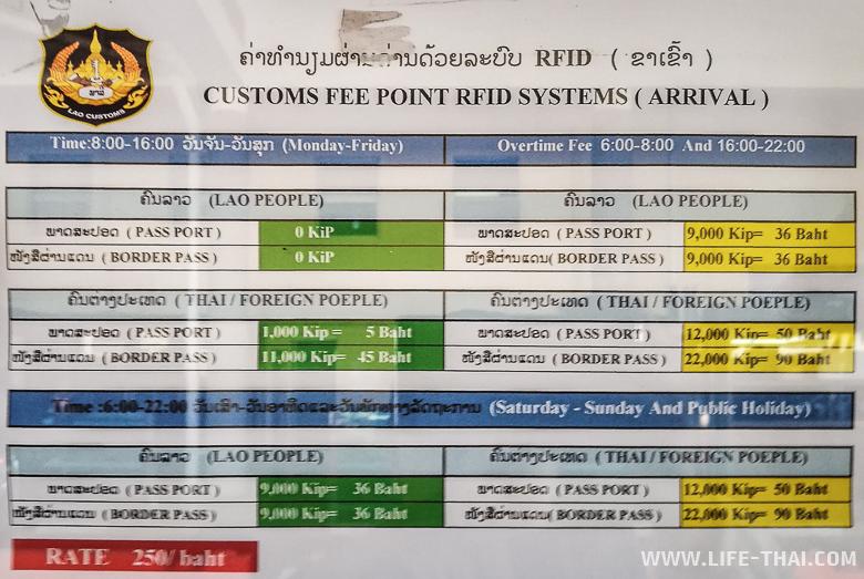 Плата за вход в Лаос на границе