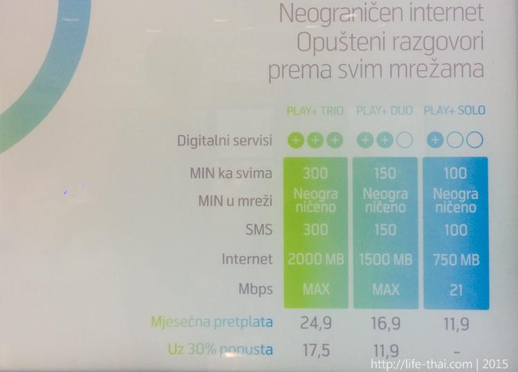 Цены на интернет в Черногории