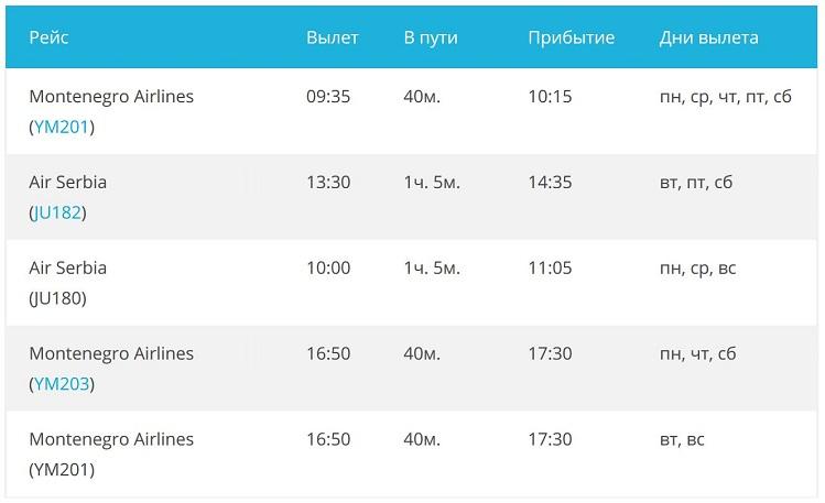 Расписание прямых рейсов из Белграда в Черногорию
