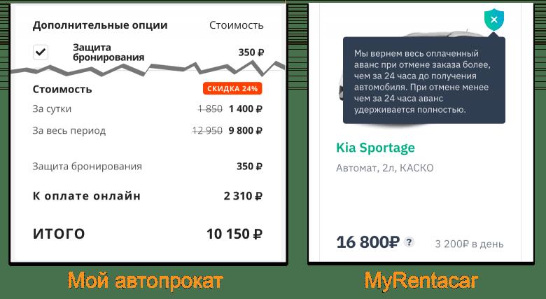 Возврат предоплаты за аренду авто в Крыму в разных прокатах