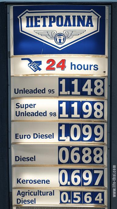 Цены на бензин на Кипре