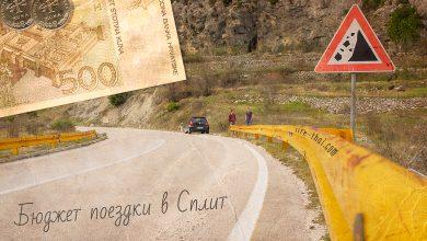 Бюджет поездки в Сплит