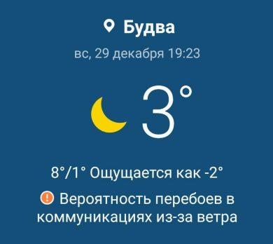 Погода в Будве зимой (в декабре и январе)