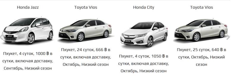 Аренда машин в Таиланде - Хонда Джаз, Хонда Сити и другие