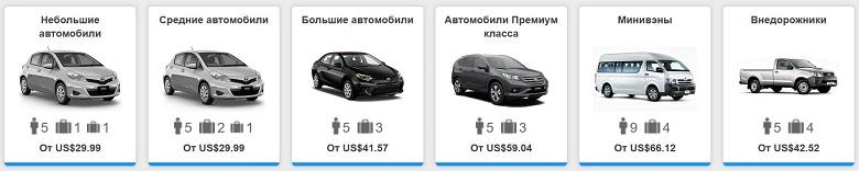 Цены на аренду машин в Таиланде у ренталкарс