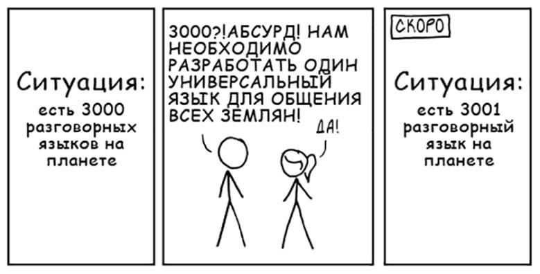 Как множатся языки