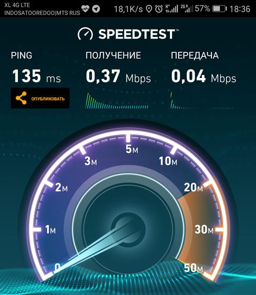 Скорость интернета на Бали