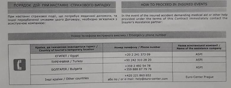 Страховка в Черногорию - что делать