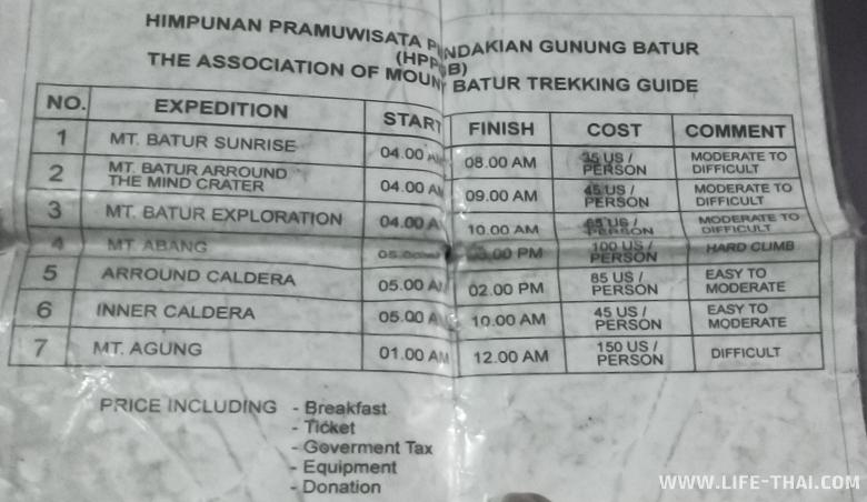Расценки на подъем на вулкан Батур