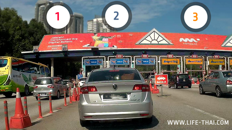 Так выглядит въезд на платную дорогу (Toll) в Малайзии