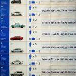 Цены на аренду авто в Удон Тхани