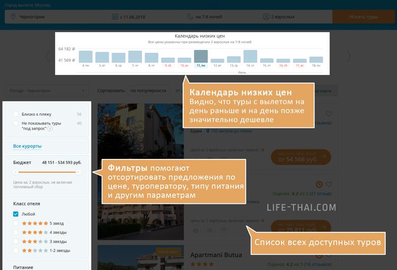 Подроб тура в Черногорию с вылетом из Москвы на двоих в июне