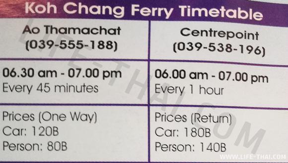 Расписание паромов на ко Чанг и цены