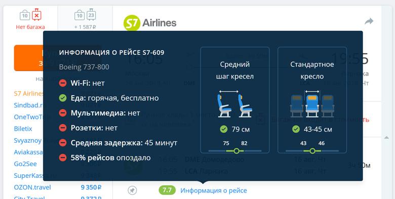 Как купить авиабилеты на Кипр