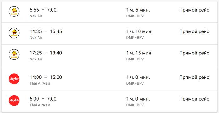 Расписание авиаперелётов Бангкок Бурирам