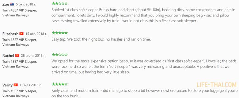 Отзывы о вьетнамском поезде на сайте 12go asia
