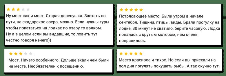 Отзыв о поездке в Риека Црноевича